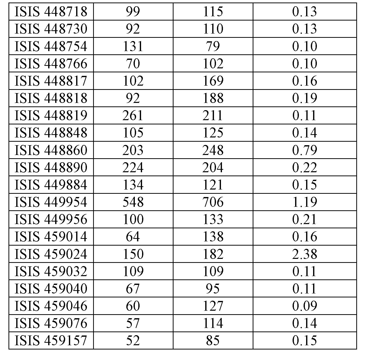 Figure CN103814132BD00781