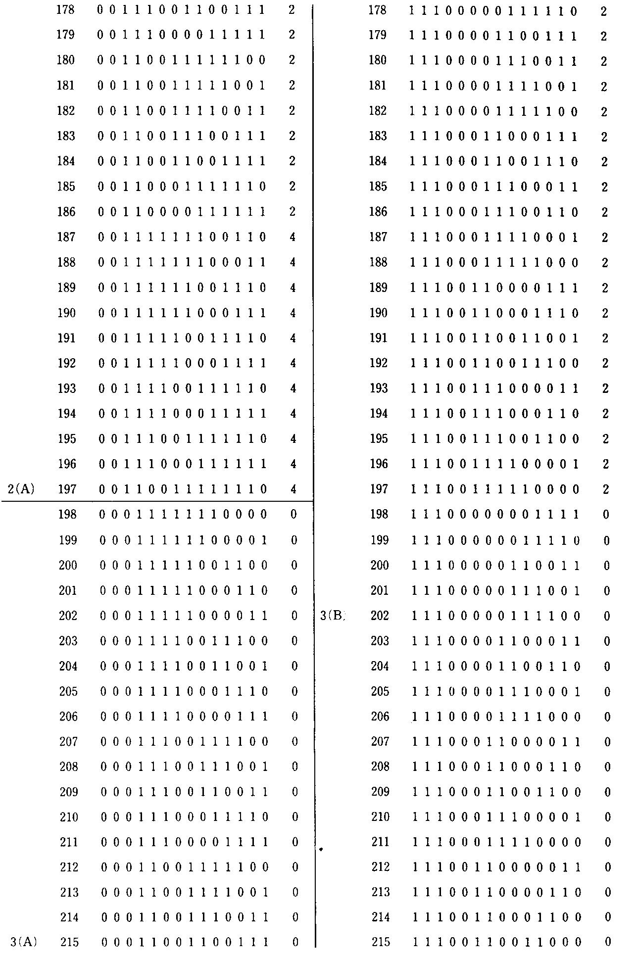 Figure kpo00071