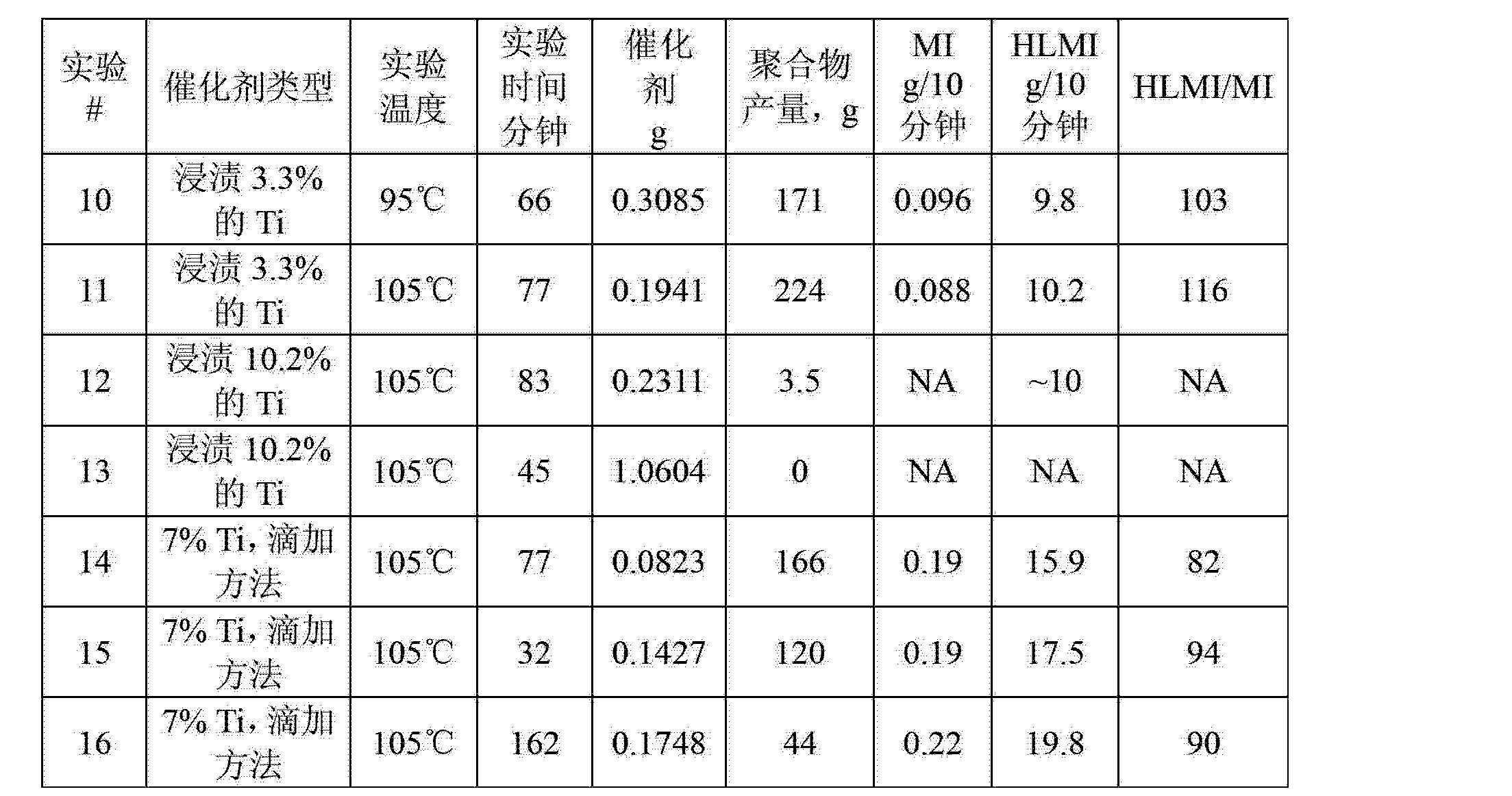 Figure CN103130933AD00141