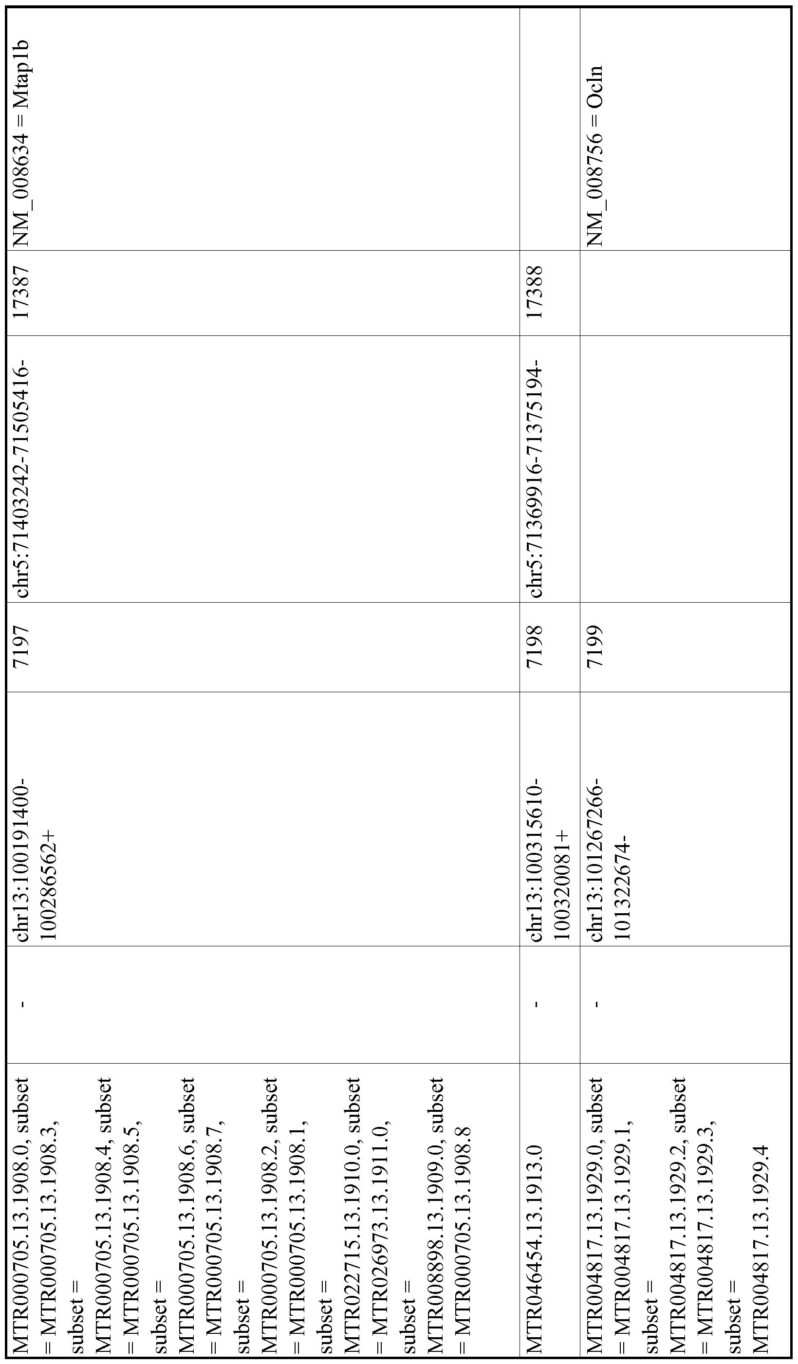 Figure imgf001261_0001