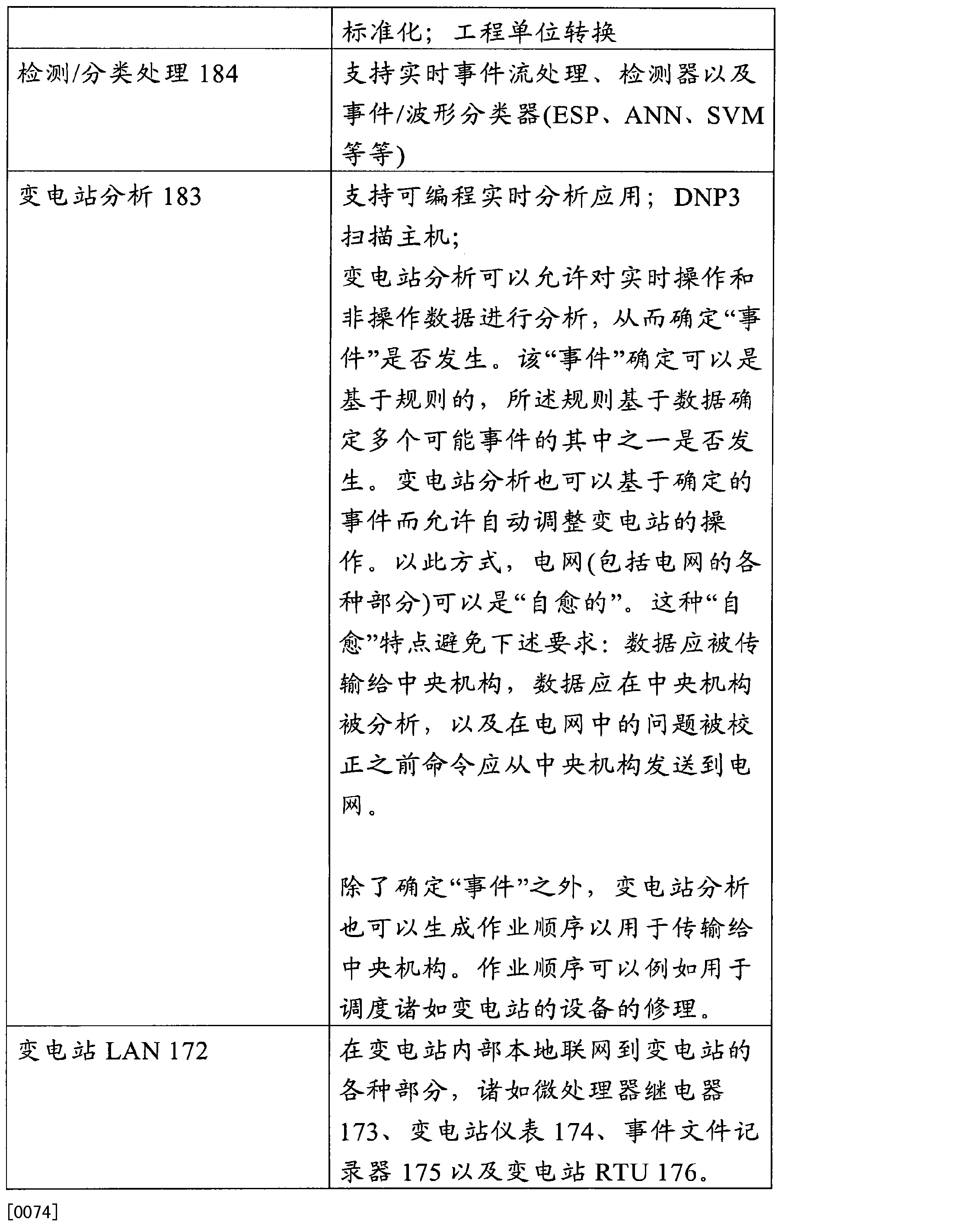 Figure CN102812334AD00201