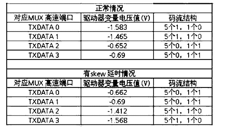 Figure CN103078723BD00091