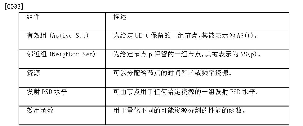 Figure CN102356652BD00081