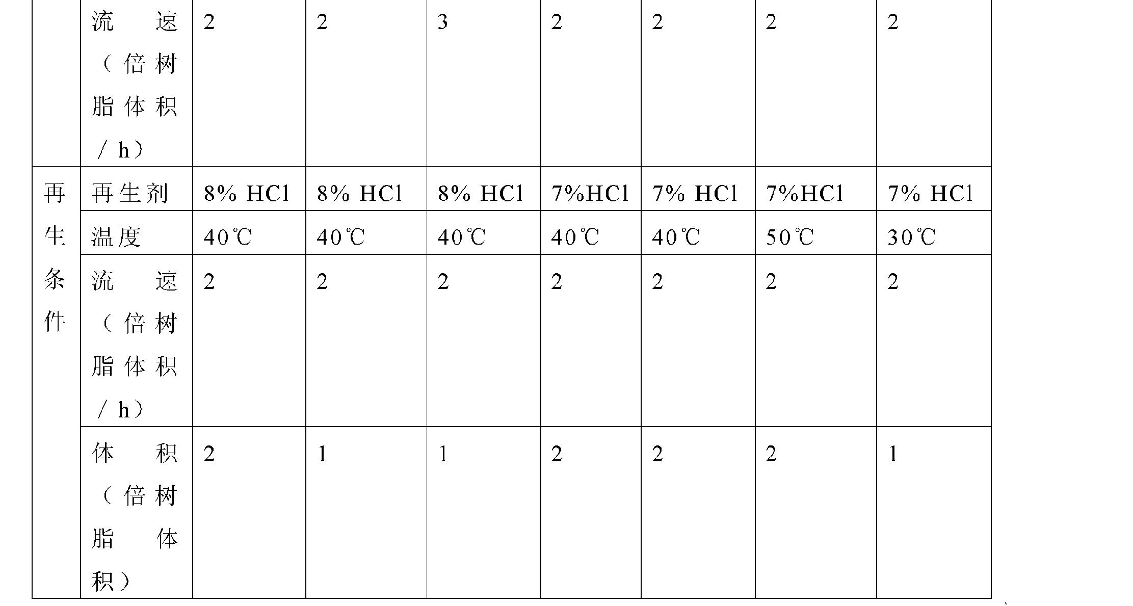 Figure CN102020303BD00131