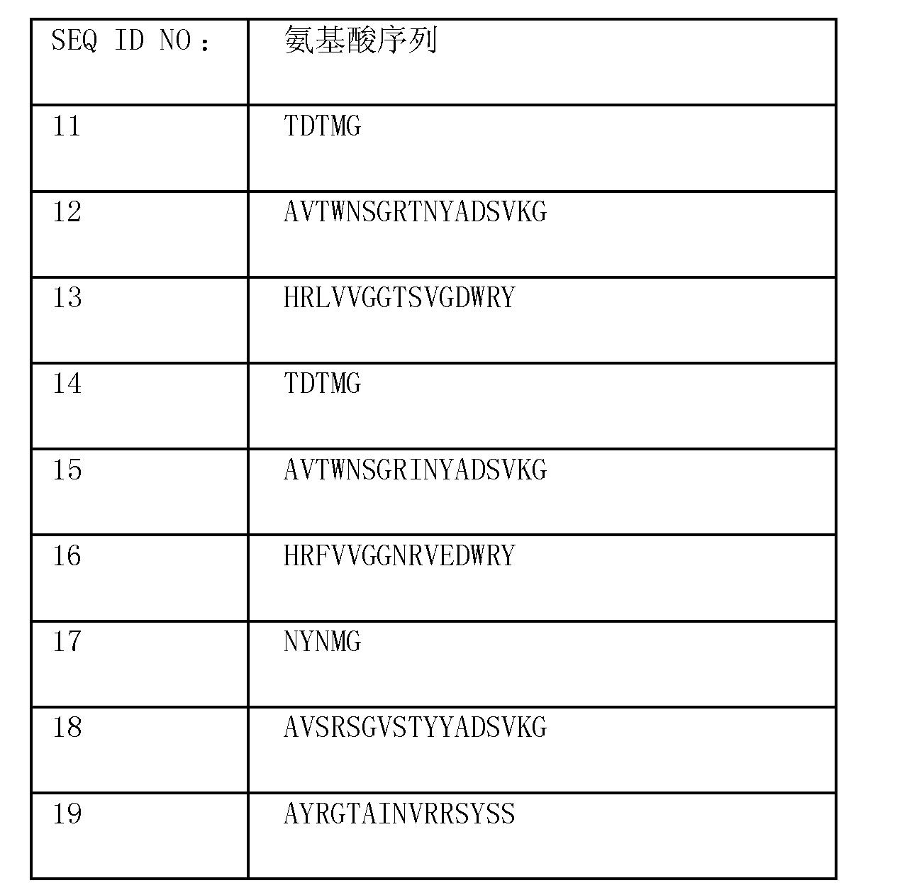 Figure CN102781962BD00261