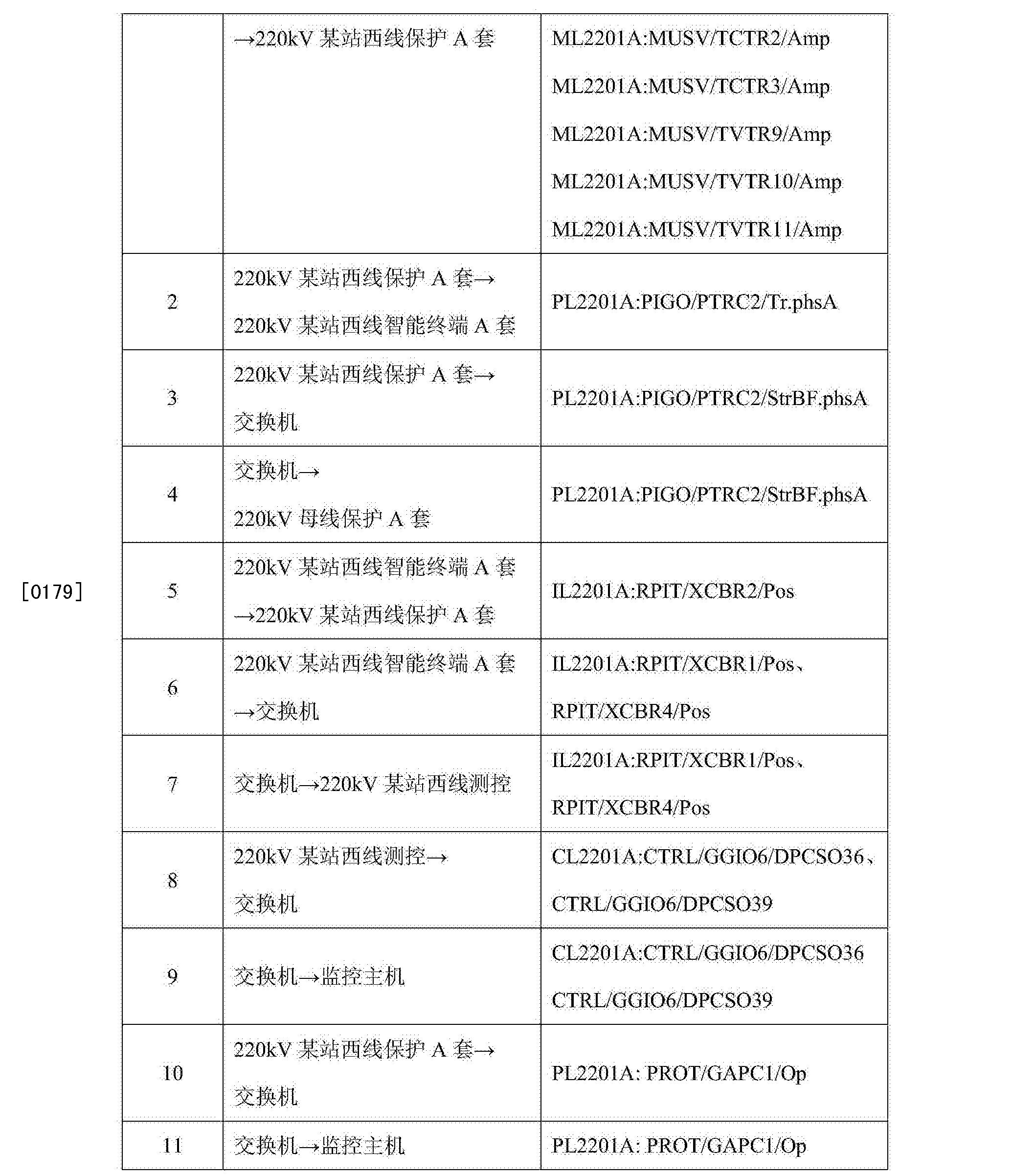 Figure CN105573283AD00271