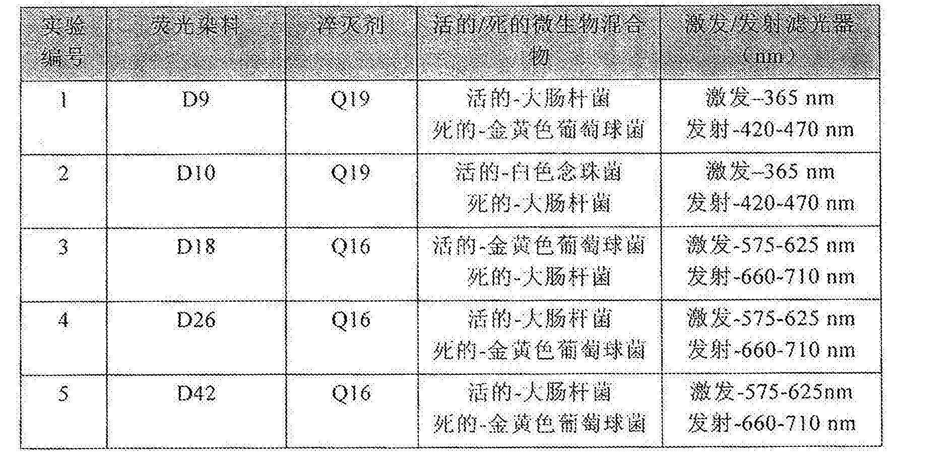 Figure CN104662425BD00441