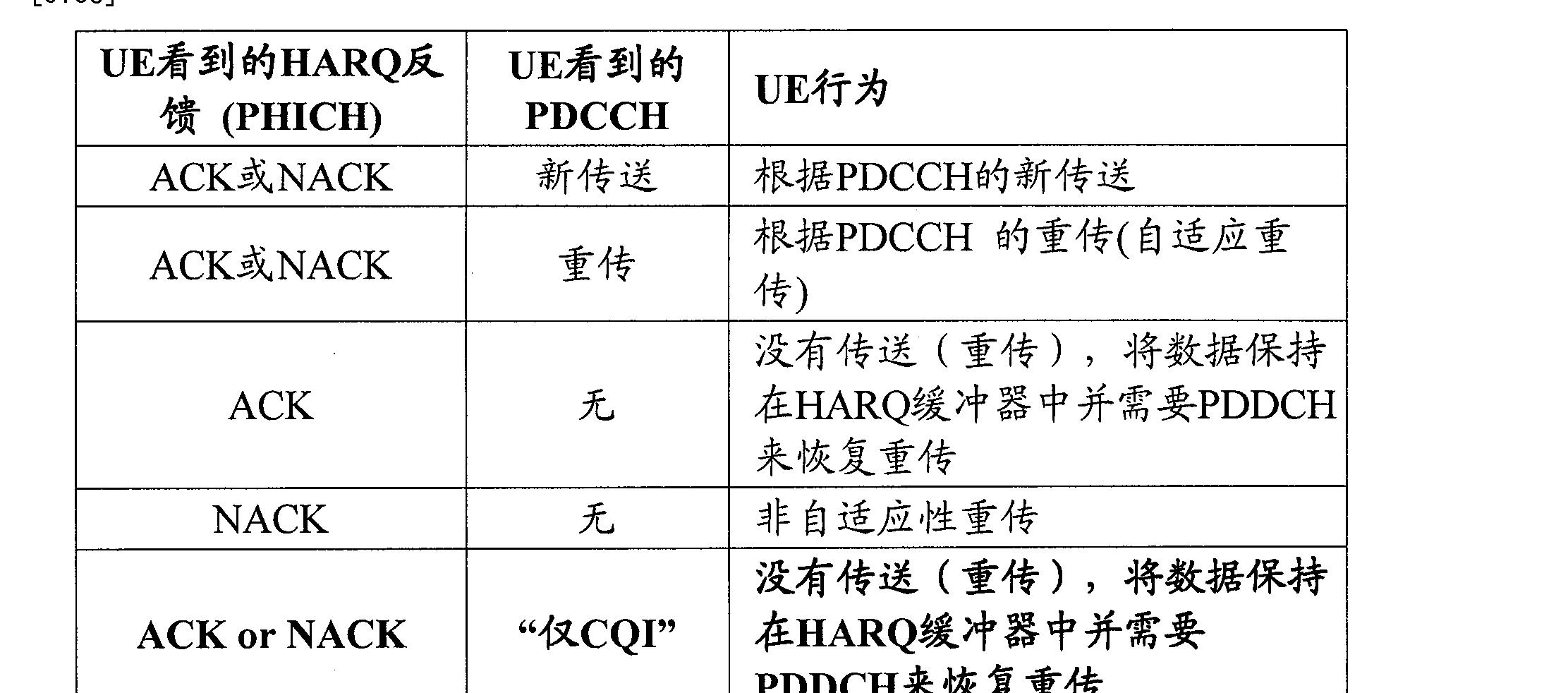Figure CN102113258BD00251