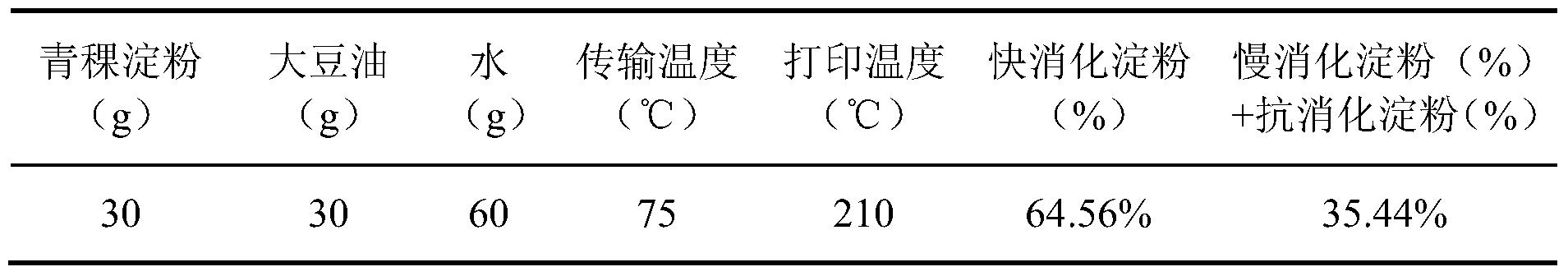 Figure PCTCN2017112099-appb-000005