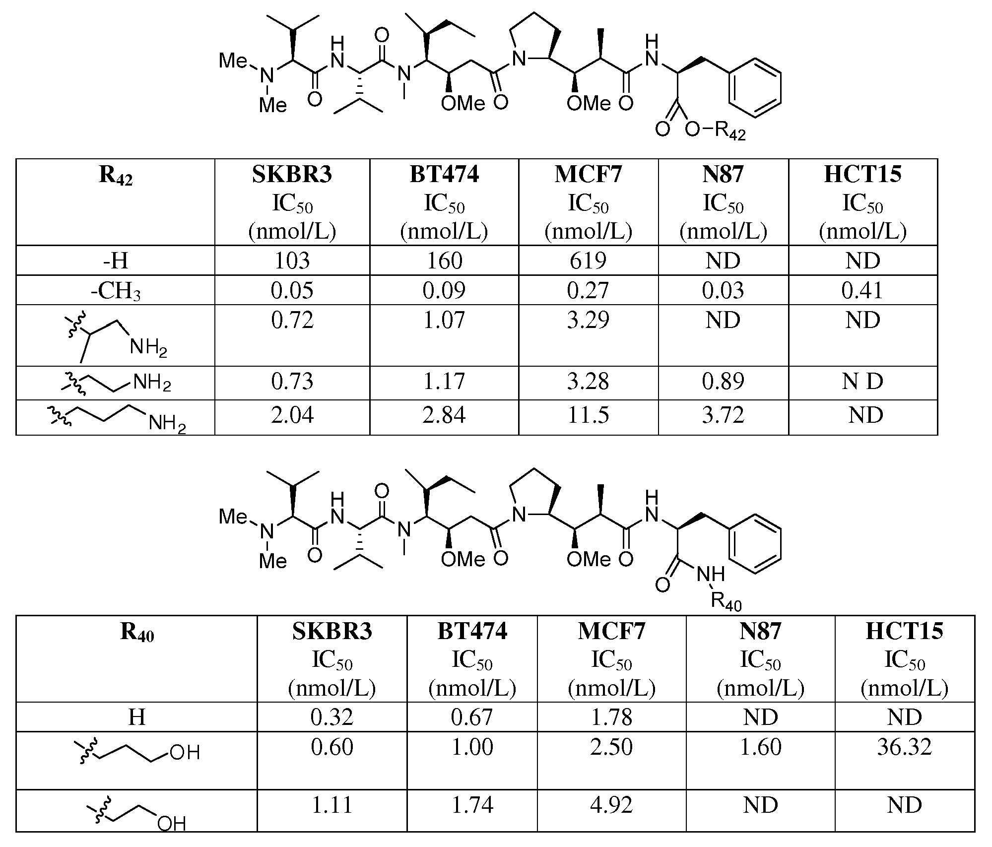 Figure 112014001971018-pct00356
