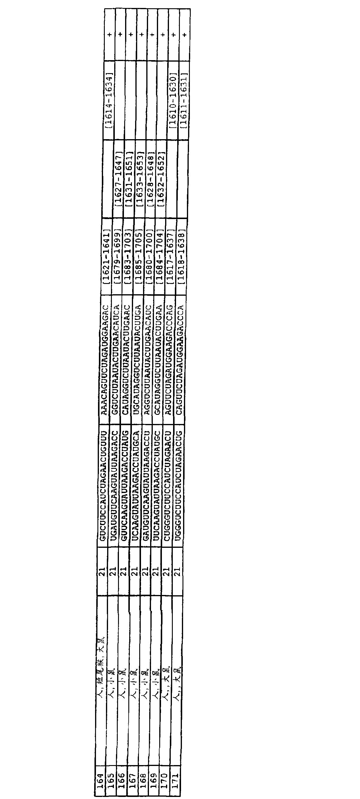 Figure CN101123994BD00761