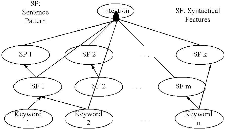 Figure US07493312-20090217-C00001