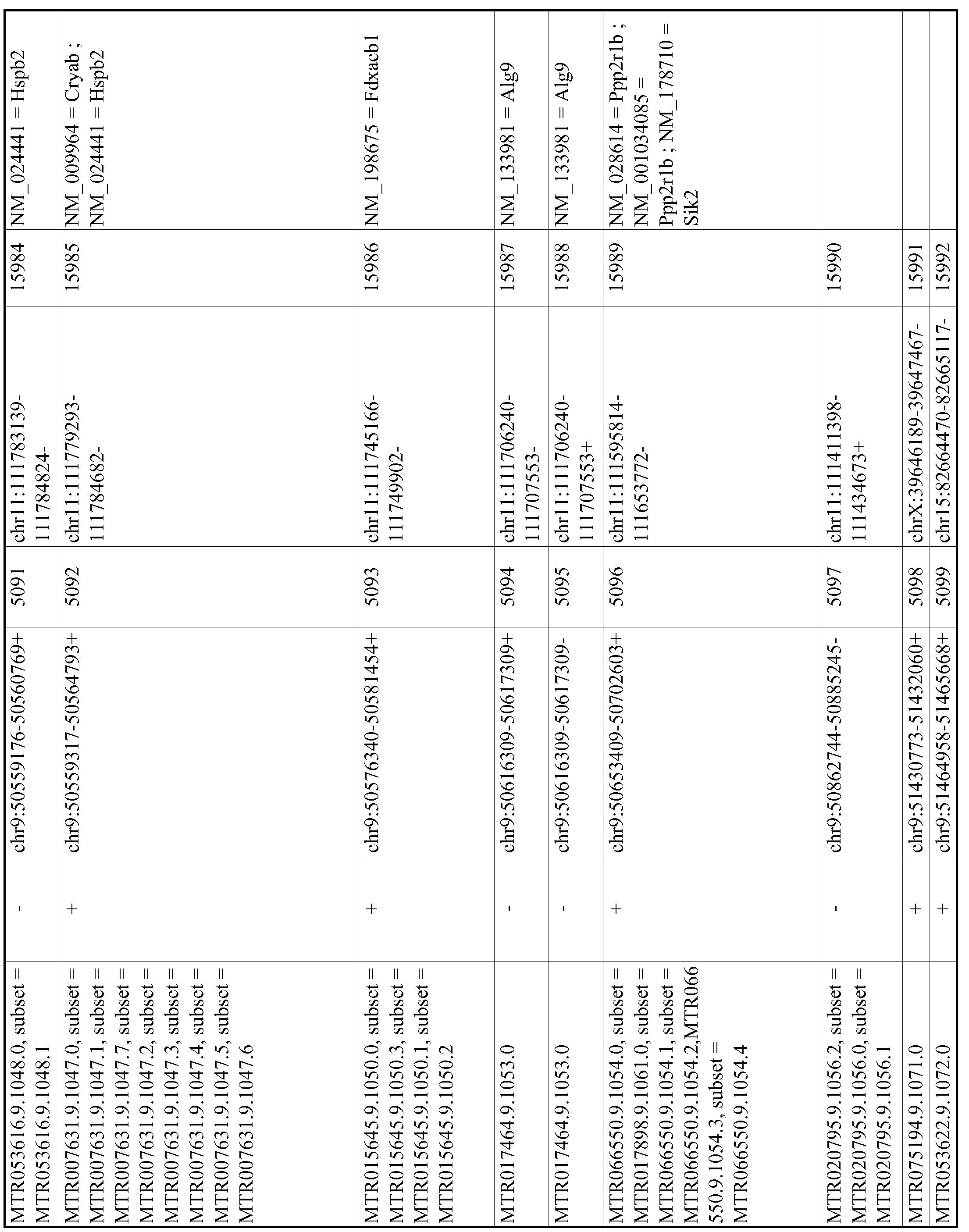 Figure imgf000931_0001