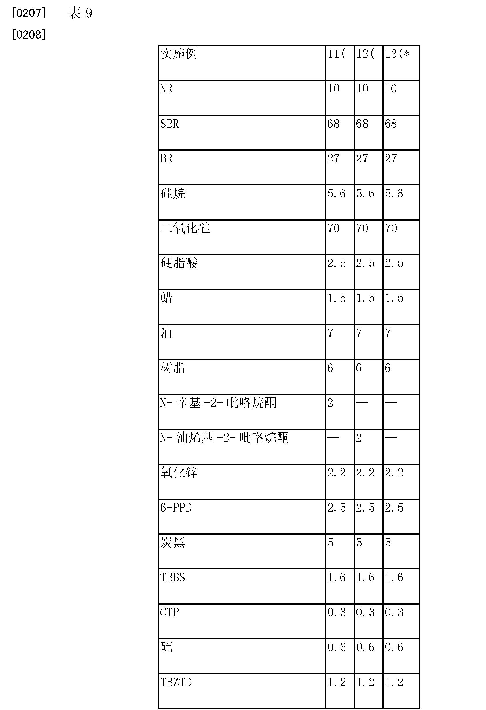 Figure CN103391852BD00211