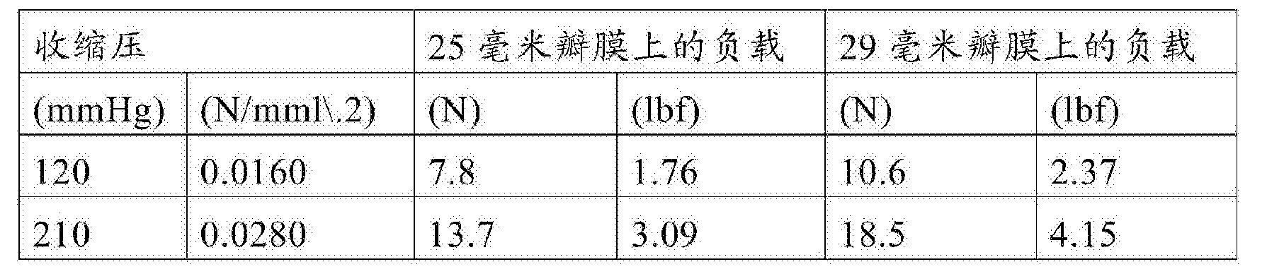Figure CN107647939AD00291