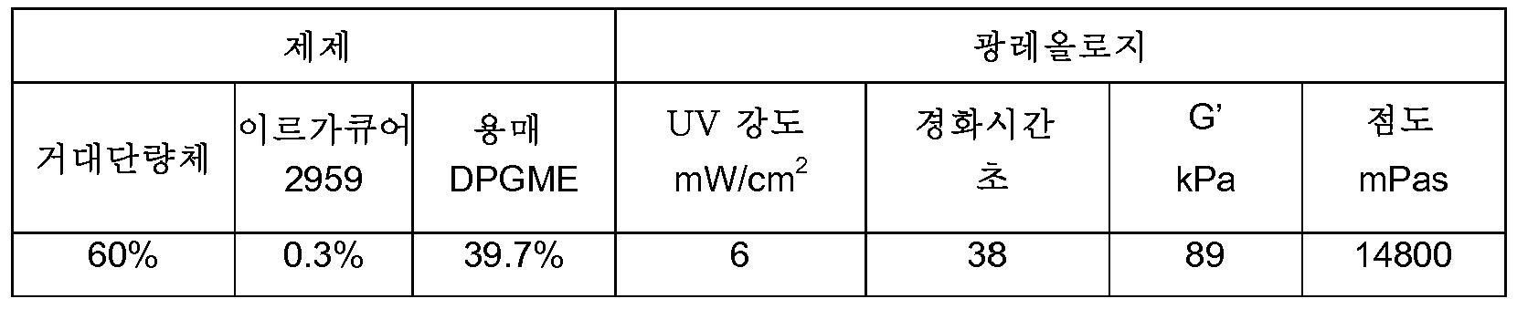 Figure 112013039208213-pct00036
