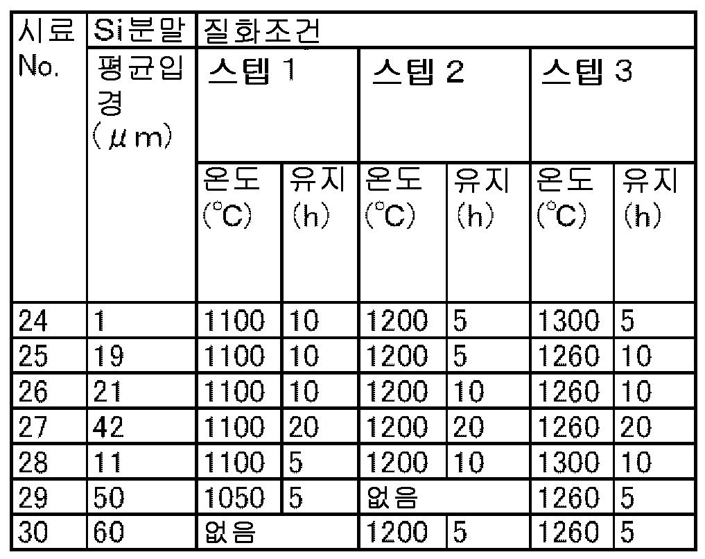 Figure 112006013608198-PCT00003