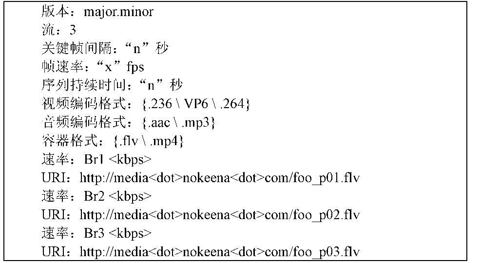 Figure CN102439578BD00341