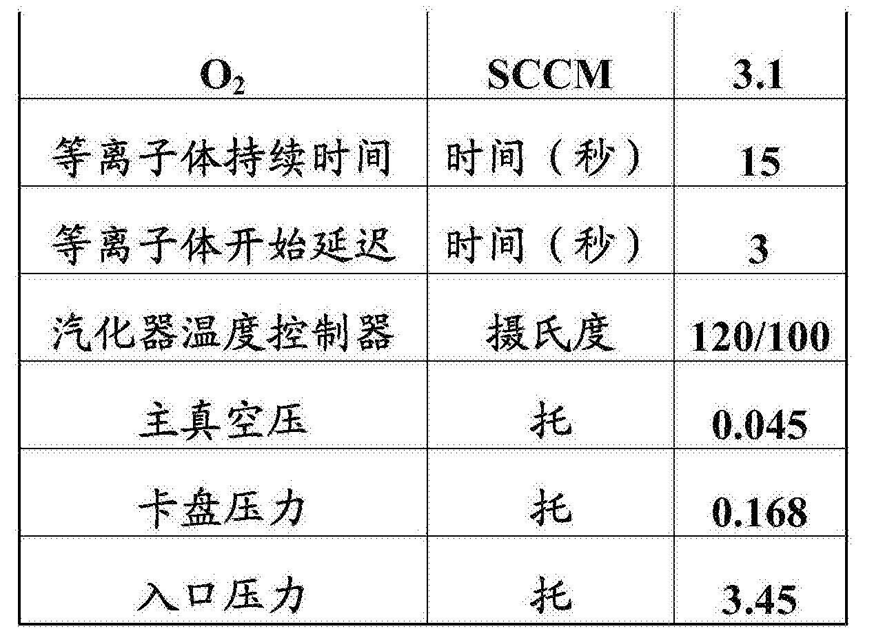 Figure CN108883172AD00501