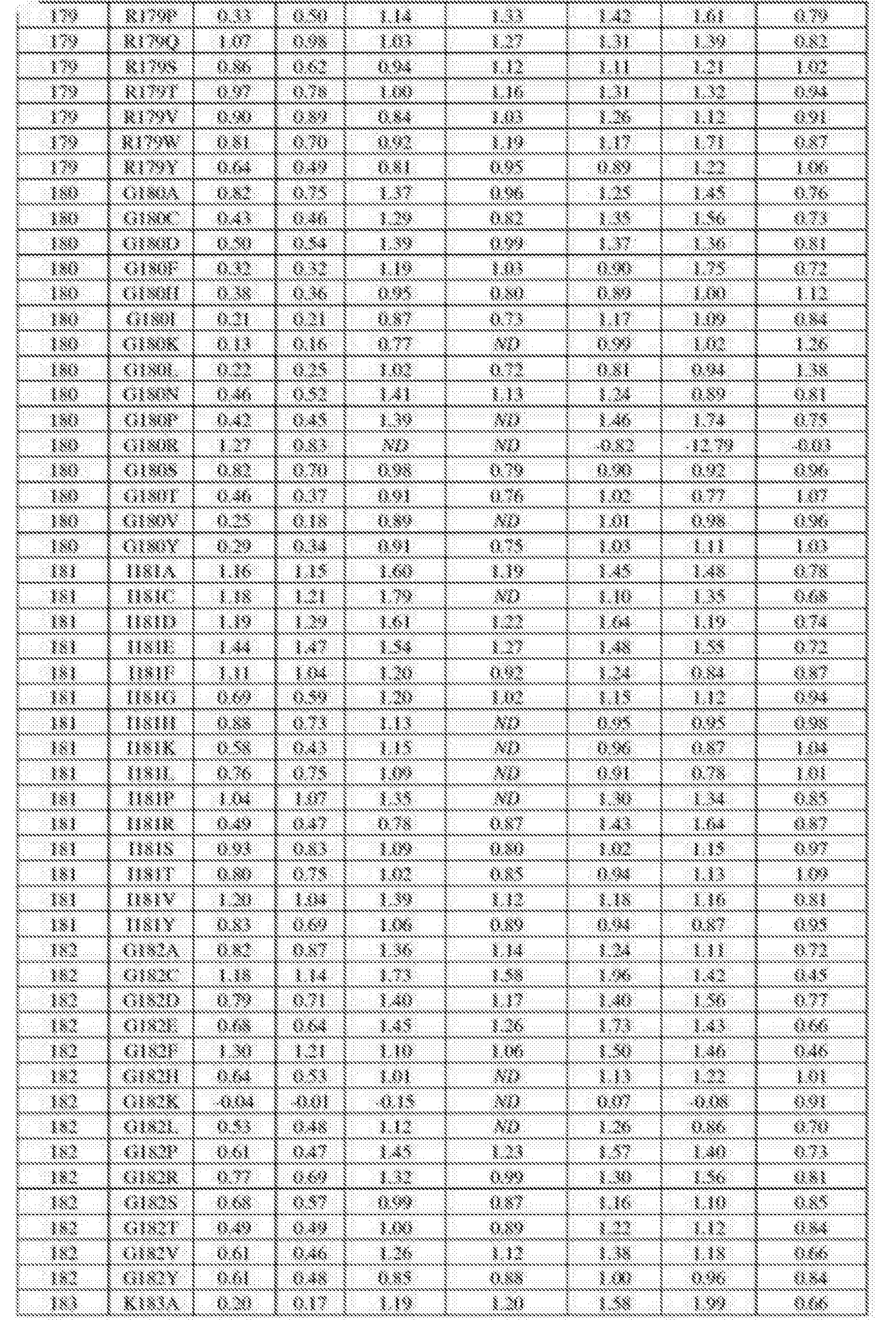 Figure CN105483099AD00941