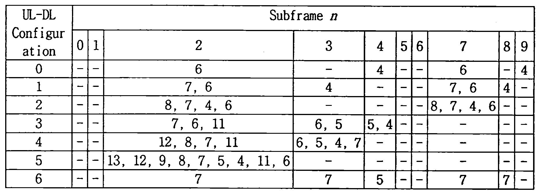 Figure 112013043308736-pct00017