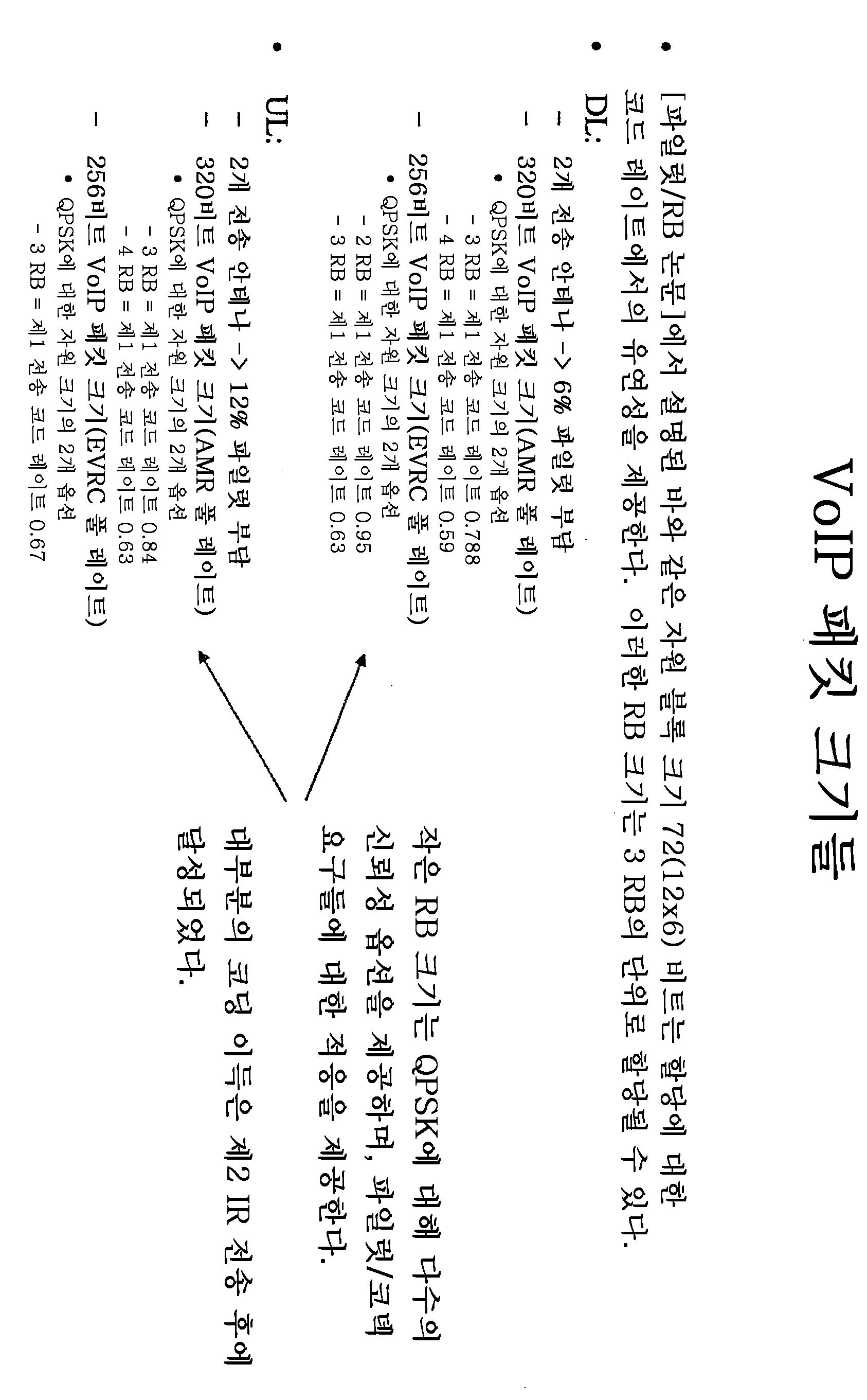 Figure 112014031700415-pat00076