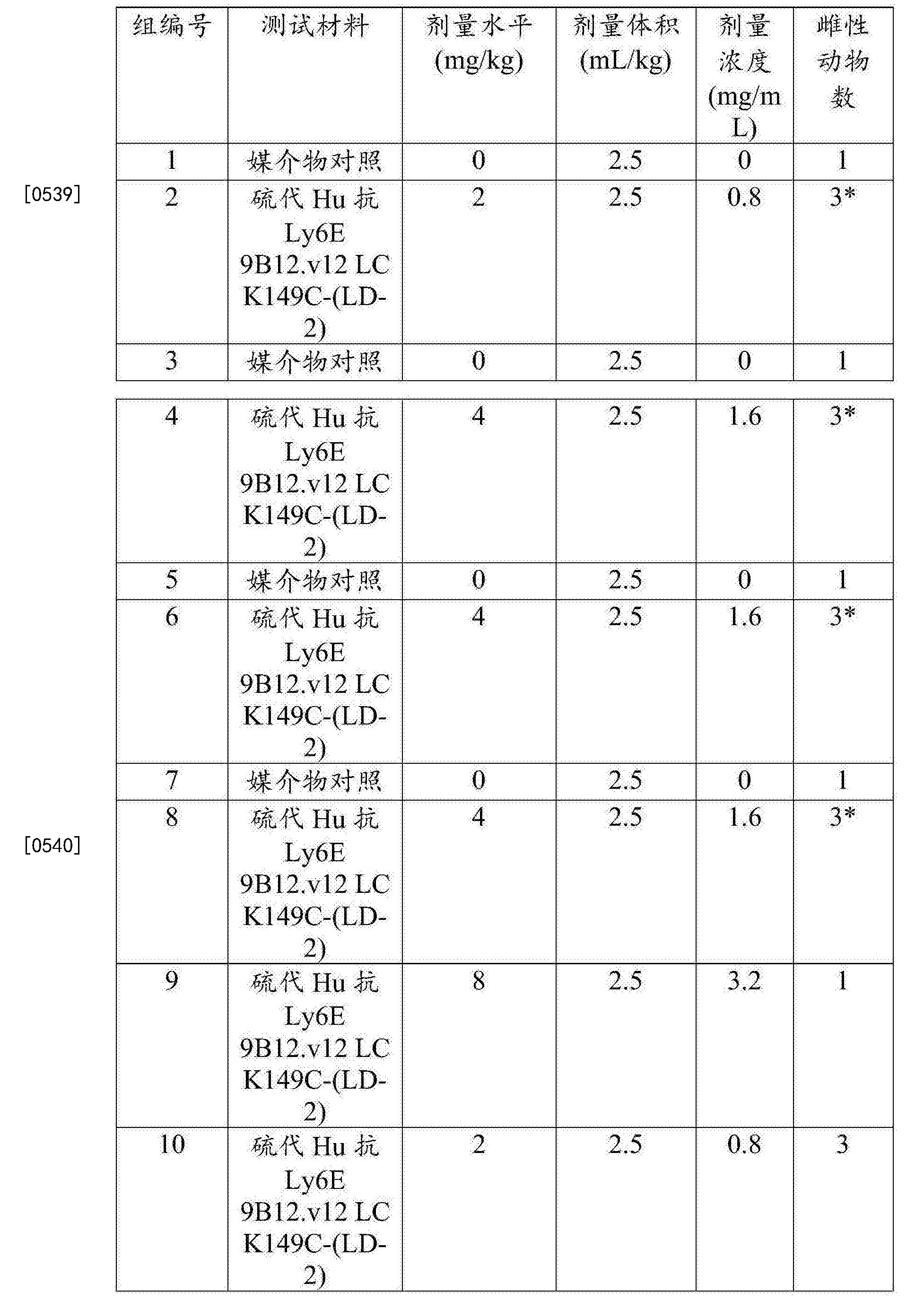 Figure CN108064246AD00911
