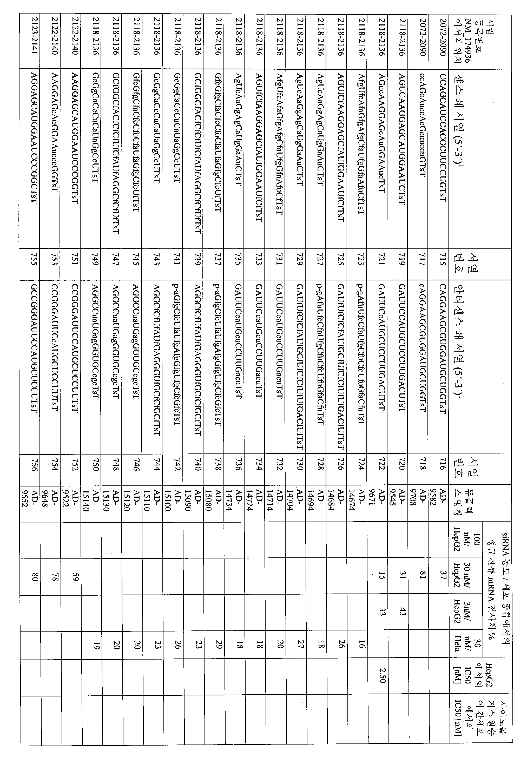 Figure 112008085095997-pct00029