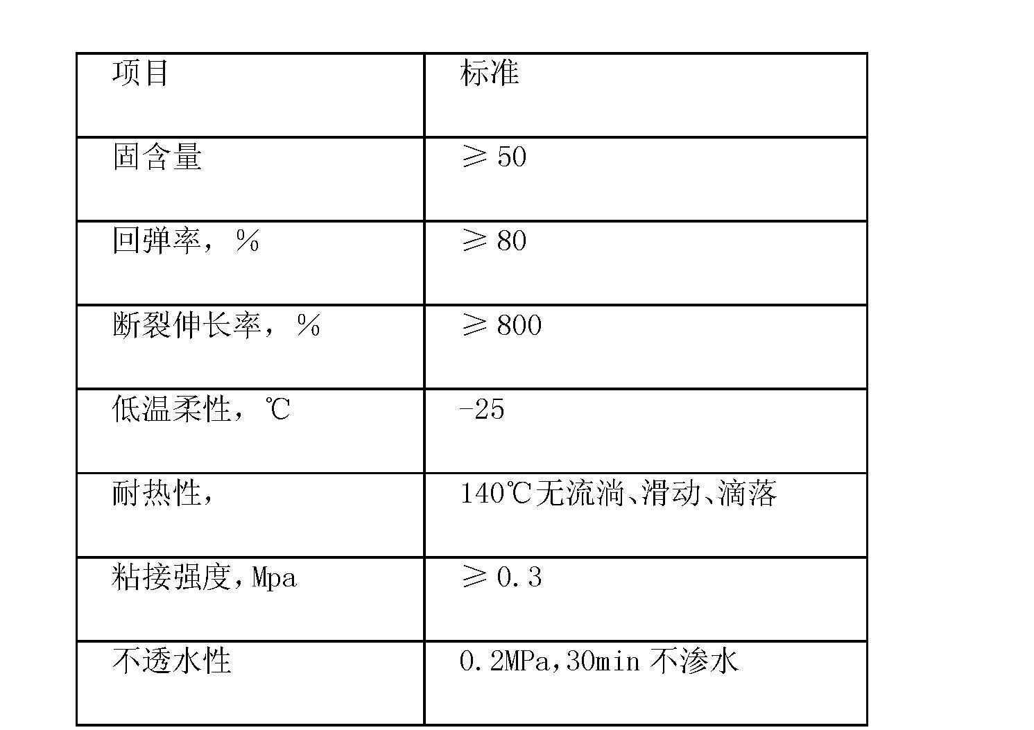 Figure CN102108257AD00091