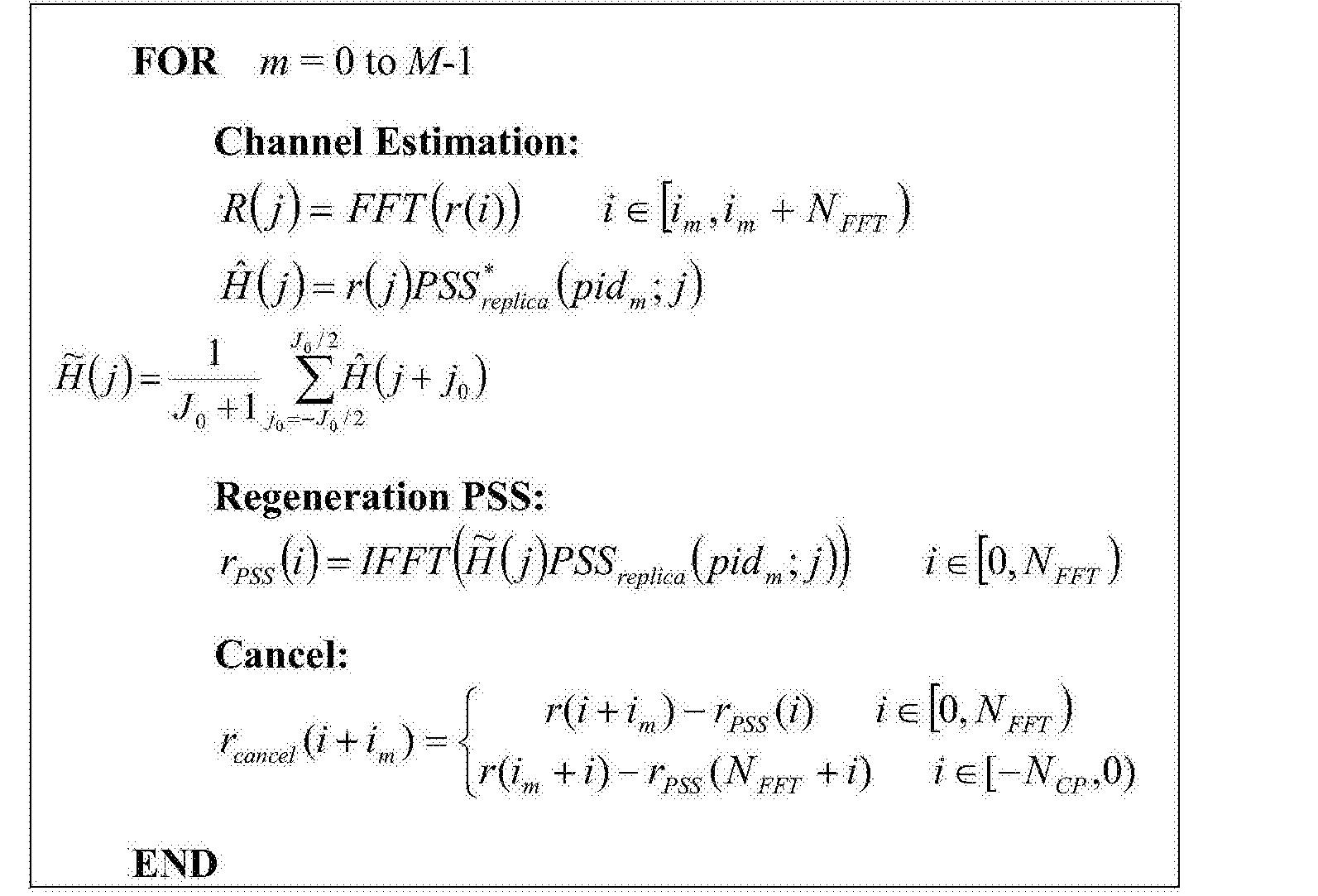 Figure CN104579415BD00091