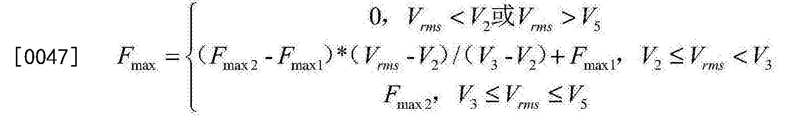 Figure CN106208887AD00091