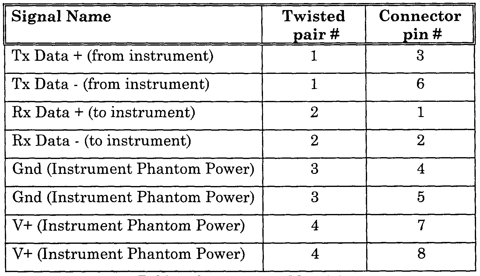 WO2000065571A1 - Universal audio communications and control system