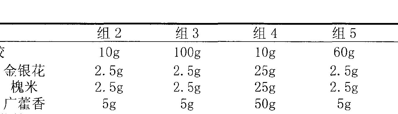 Figure CN102150704BD00072