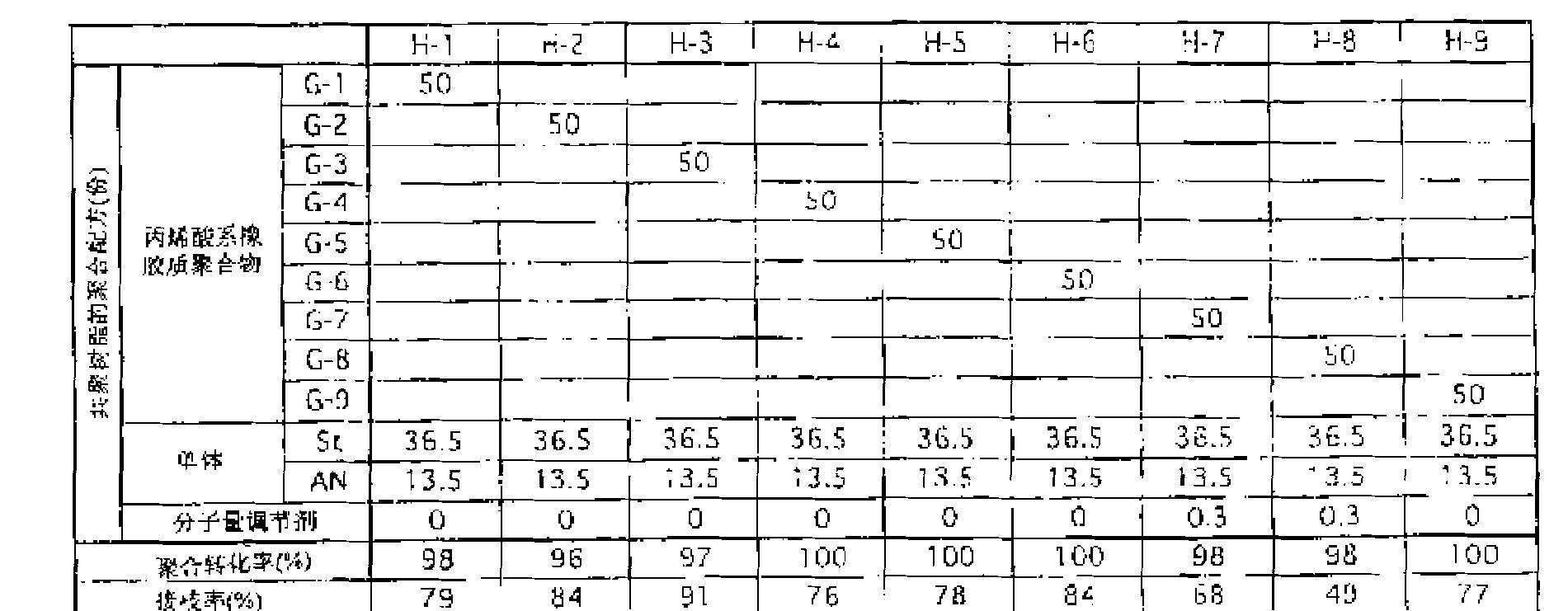 Figure CN101168587BD00171