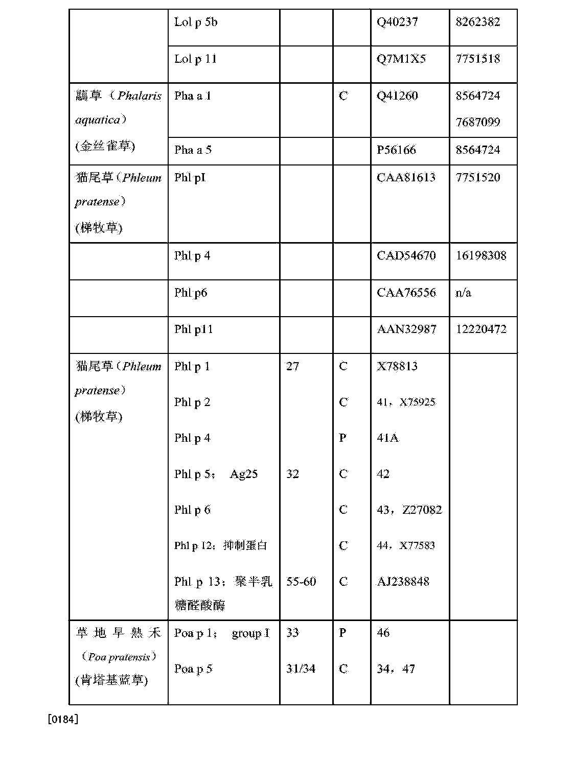 Figure CN105188741AD00441