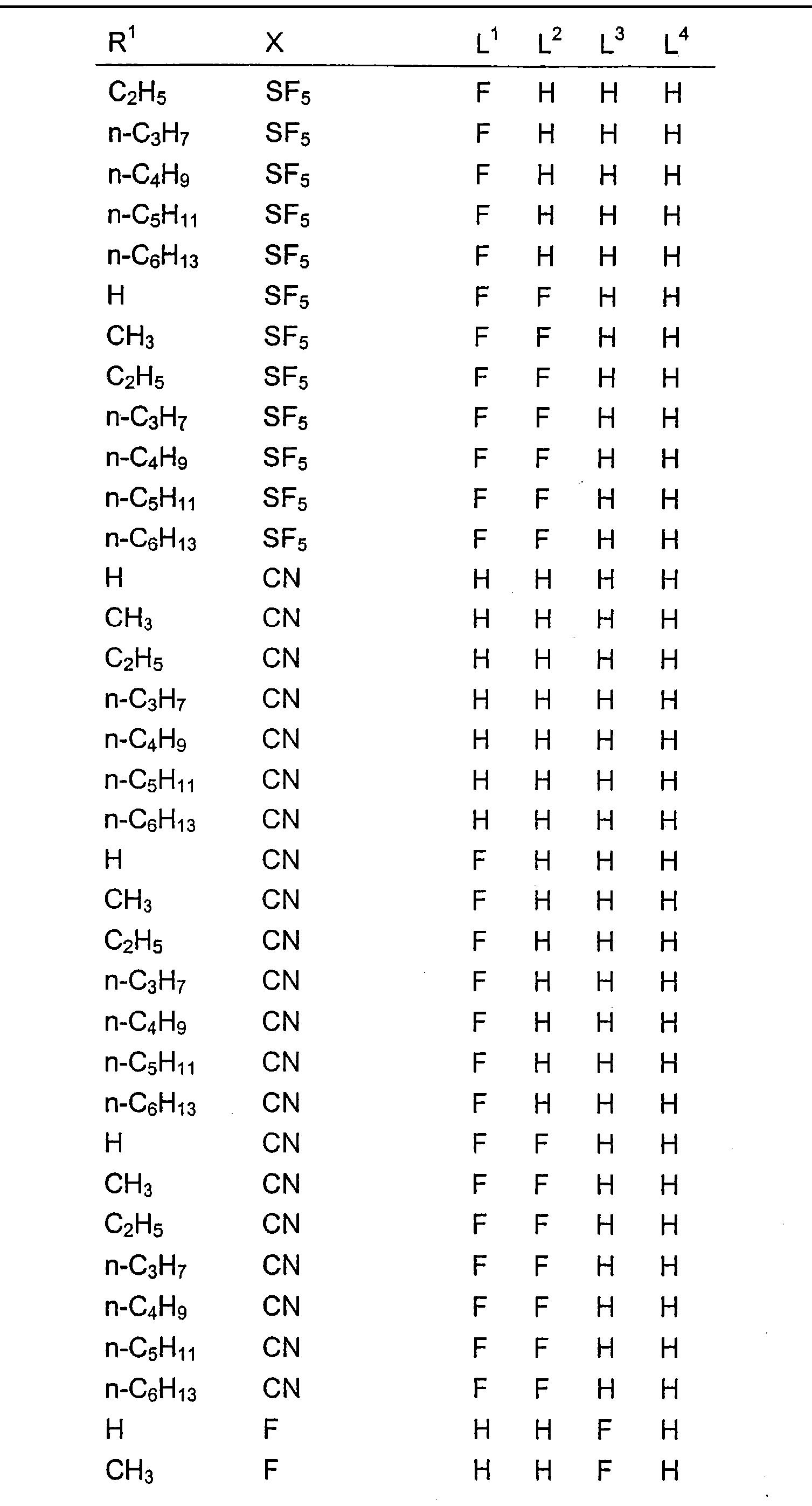 Figure CN101294079BD01221