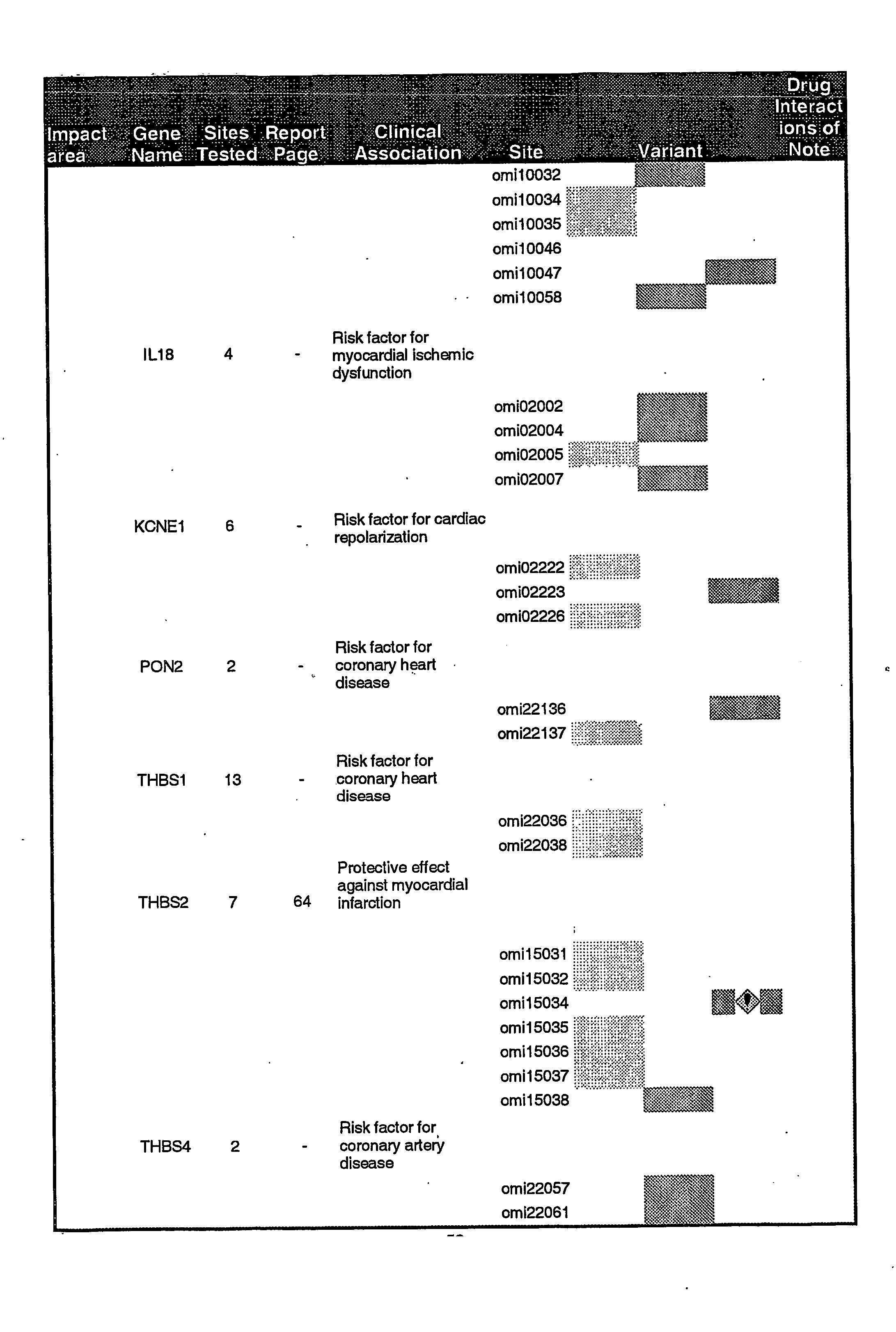 Figure US20070042369A1-20070222-P00012