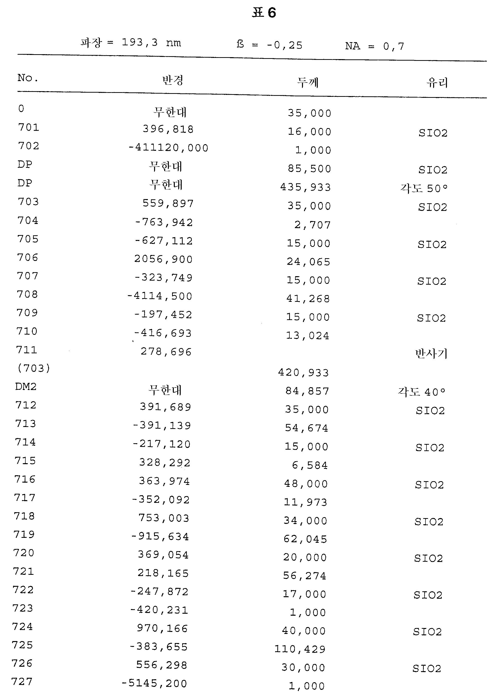 Figure 111999008452414-pat00011