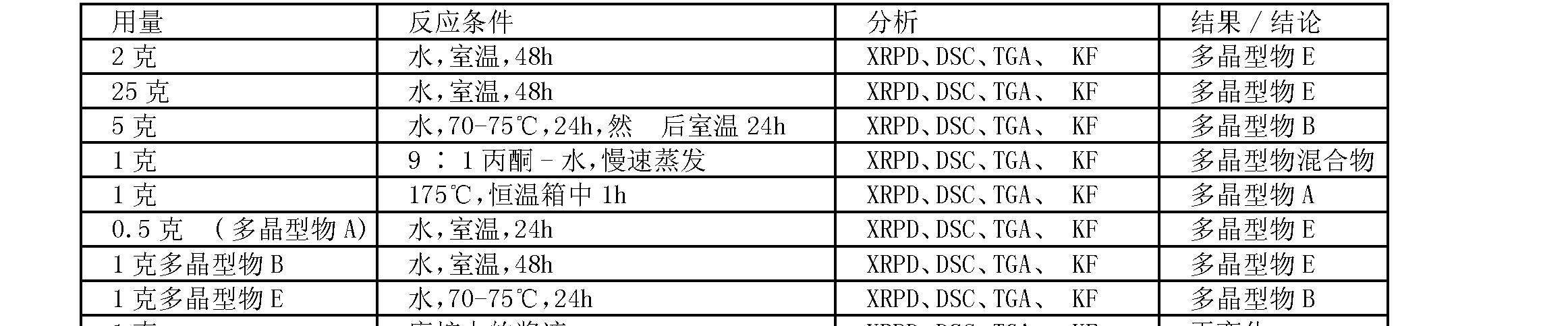 Figure CN101838261BD00151