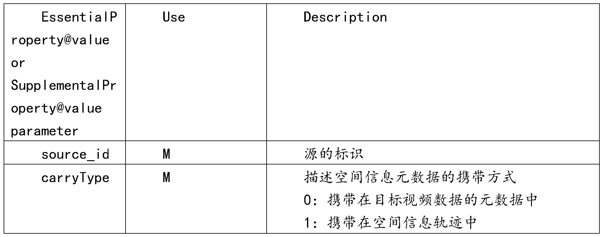 Figure PCTCN2017078585-appb-000015