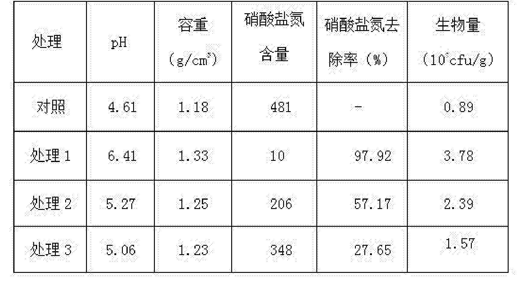 Figure CN105624076AD00111