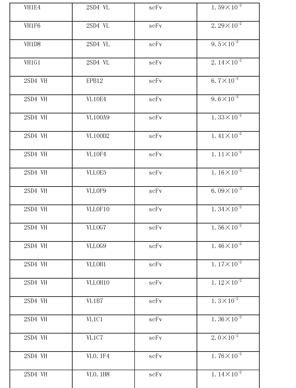Figure CN1935260BD00321