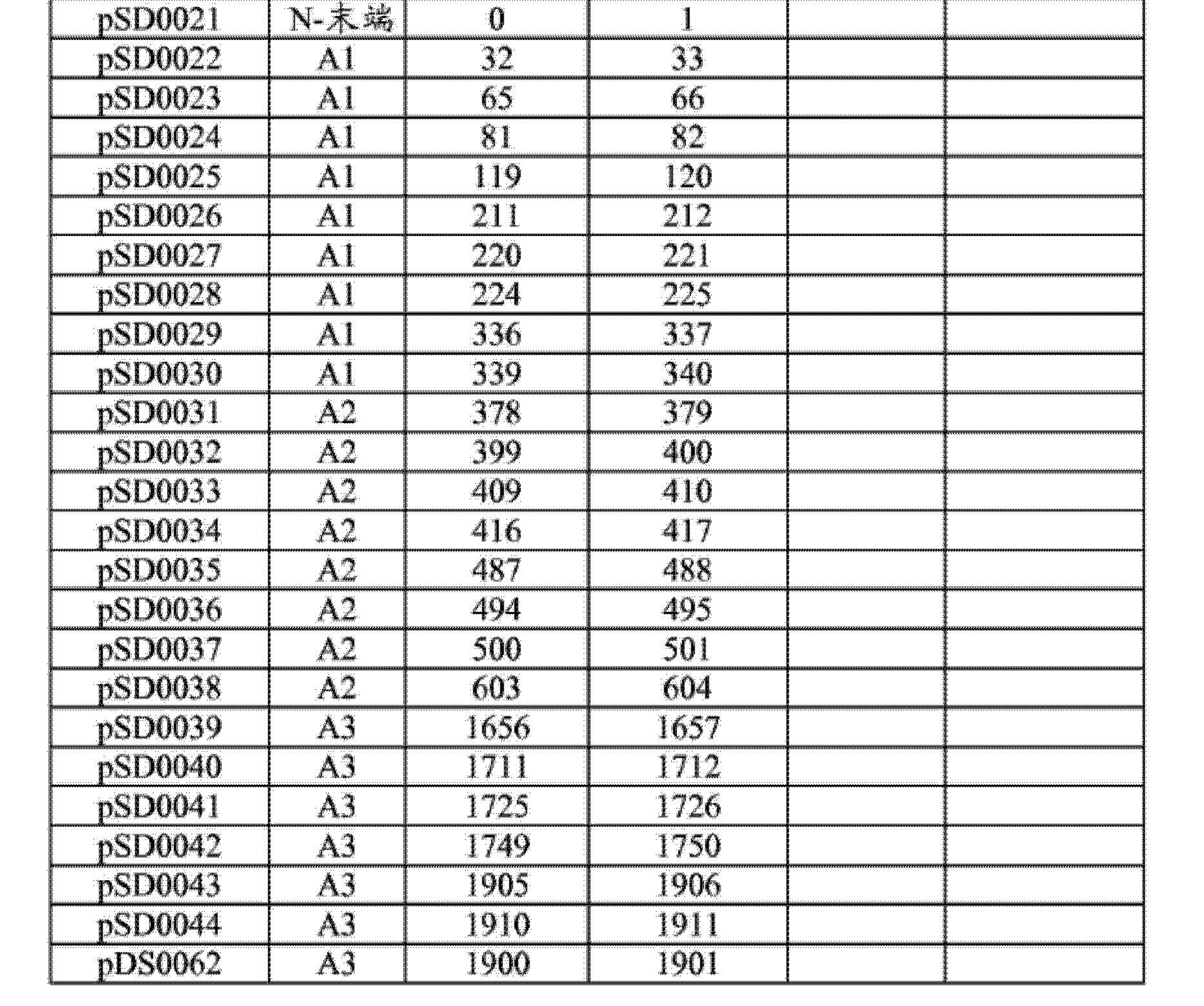 Figure CN104661674AD00911