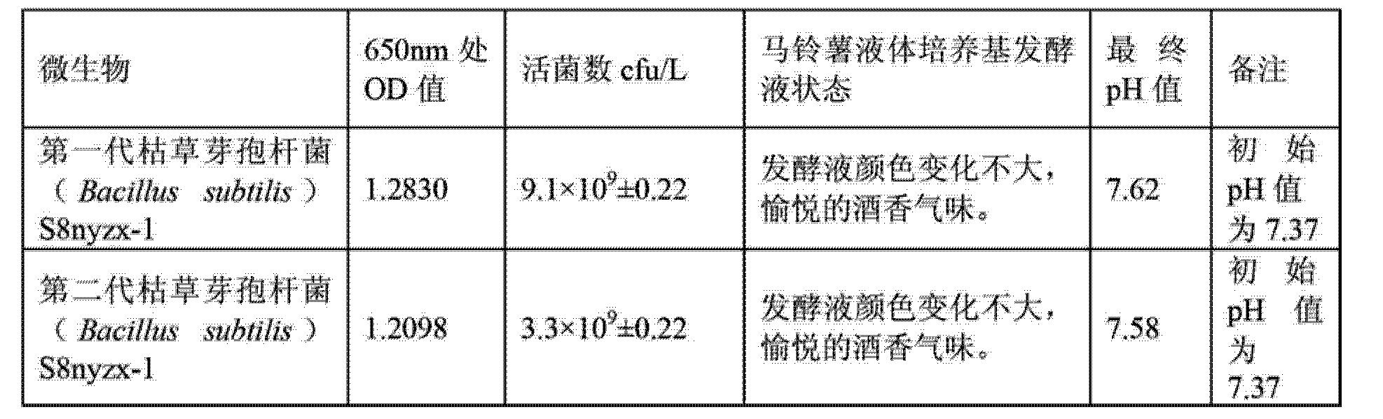 Figure CN102936573AD00051