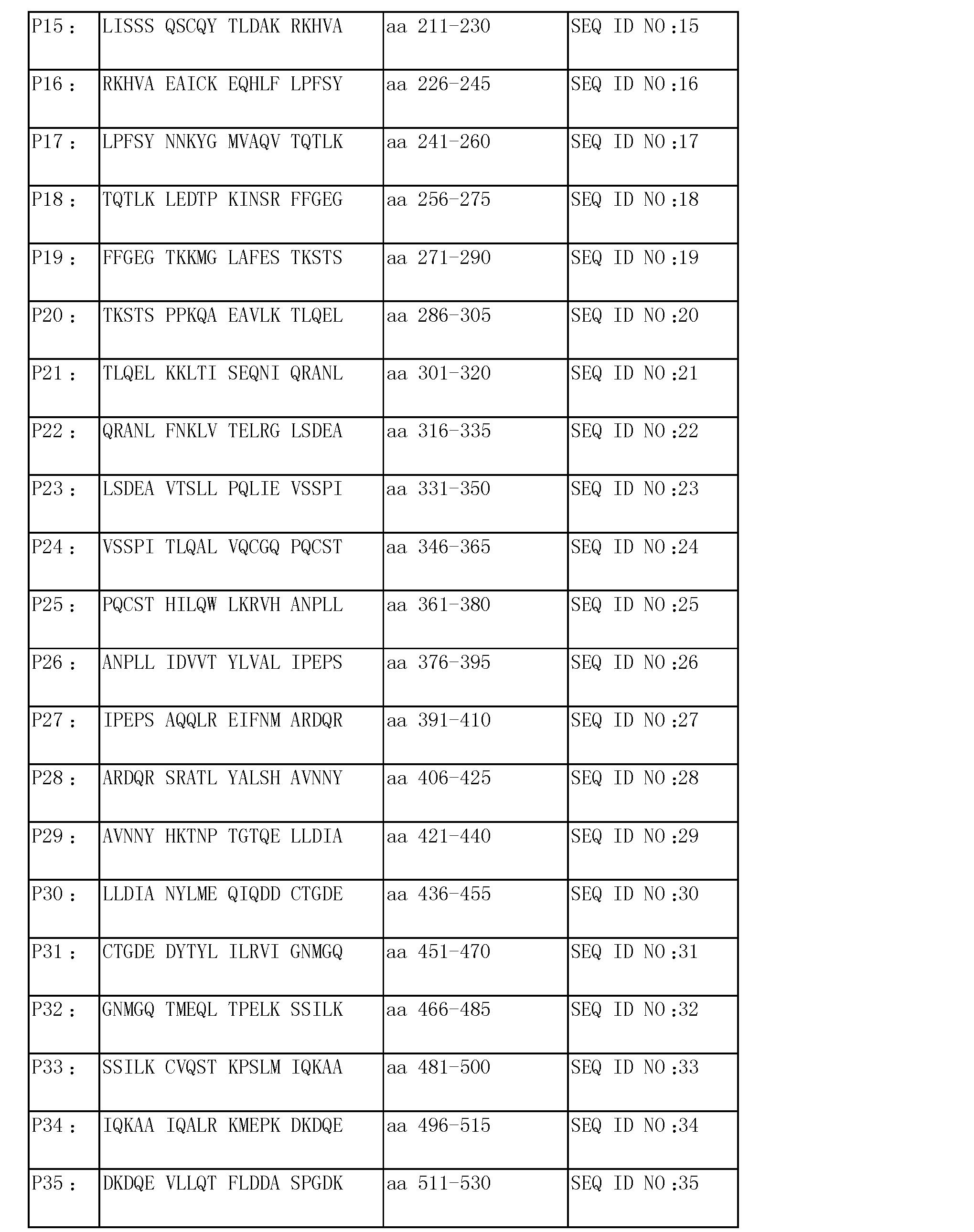 Figure CN103501806AD00211