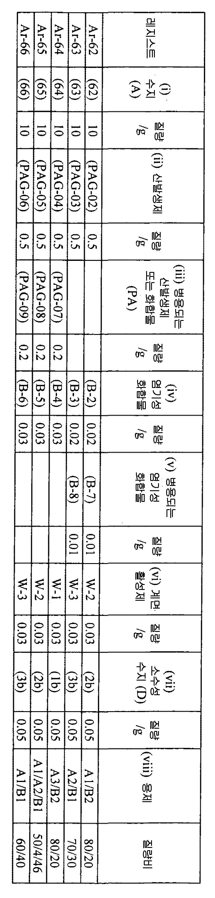 Figure 112011039817284-pct00114