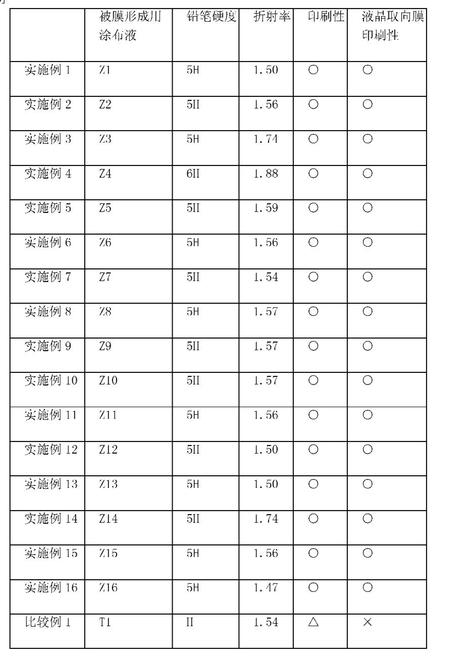 Figure CN101243149BD00161