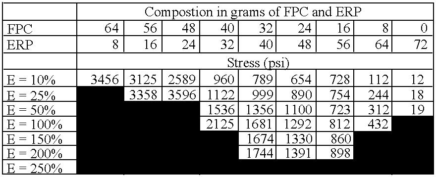 Figure US06992158-20060131-C00009