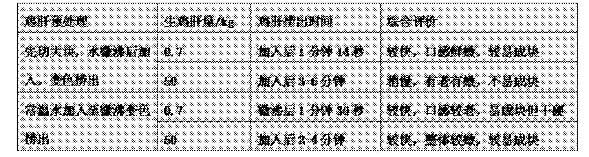 Figure CN108433089AD00081