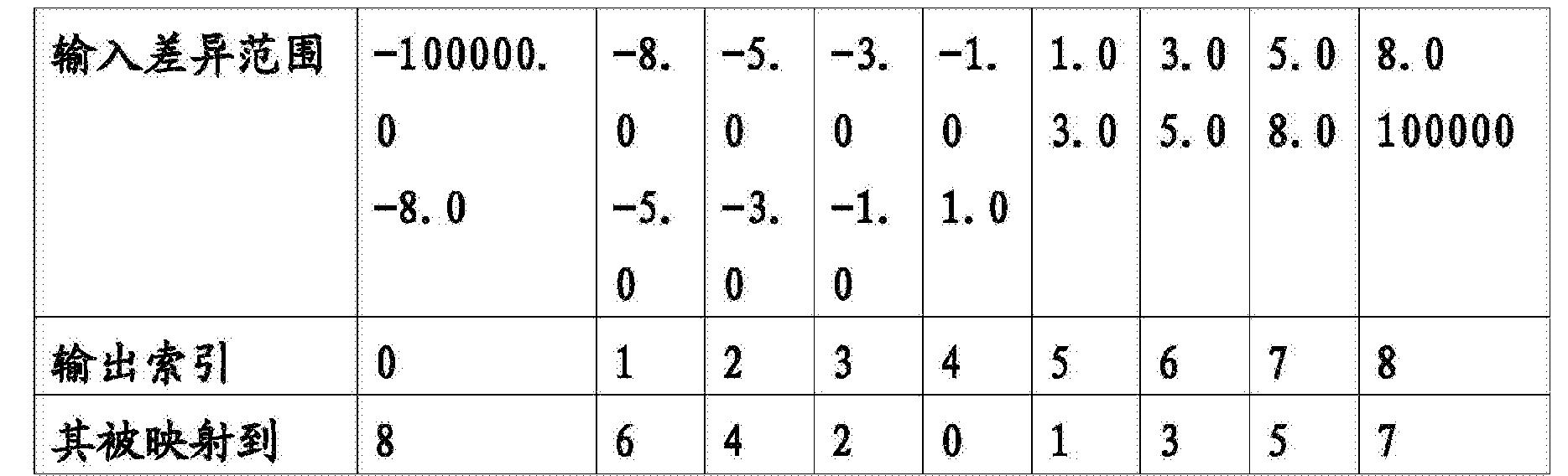 Figure CN104509130BD00171